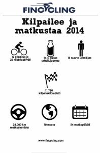 Fincycling vuonna 2014